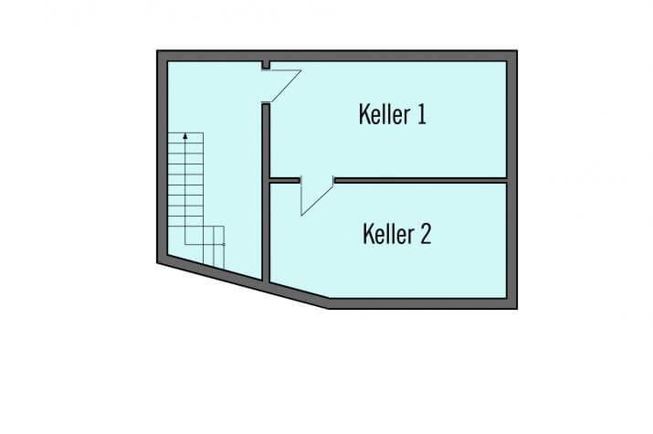 Bullinger - UG