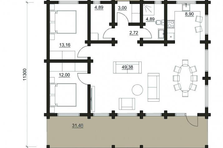 Skandinavisches Holzhaus, Projekt